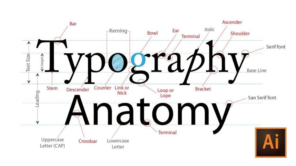 typography_trends